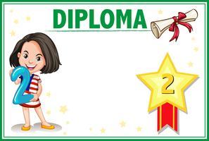 Diplomzertifikat der zweiten Klasse
