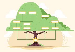 Modelo de árvore genealógica