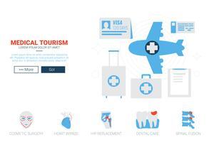 Modelo de site de Toruism médico