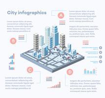 Infographics van de stad