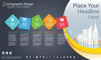Modelo de infográficos de negócios, cronograma milestone ou roteiro com opções de fluxograma de processo 5.