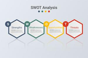Swot analysis infographics. 3d Modern business template.