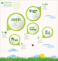 Ecologisch modern ontwerp