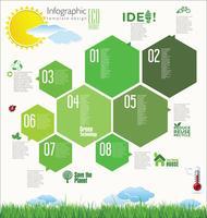 Ecology modern design