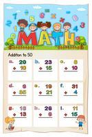 Math kalkylblad mall för tillägg till femtio
