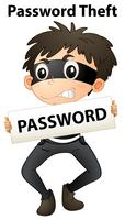 A password theft on white background