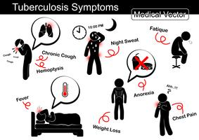 Tuberculosis symptoms ( Chronic cough , Hemoptysis , Night sweat , Fatique , Fever , Weight loss , Anorexia , Chest pain , etc )  vector