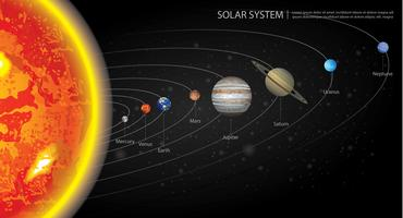 Sistema solare dei nostri pianeti Vector Illustration