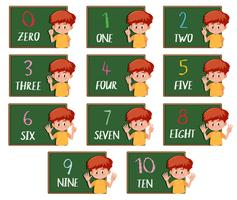 Set of boy counting number