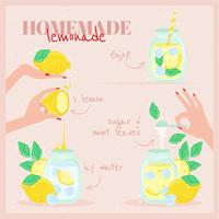 Hand Drawn Lemonade Recept Illustration