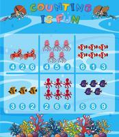 Zähle die Anzahl der Unterwasserthemen