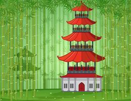 Edificio chino en el bosque de bambú