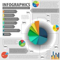 Una infografía que muestra un gráfico circular.