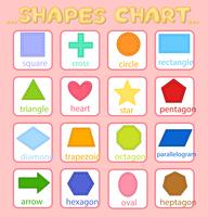 Educational Coulourful Shapes Chart on Pink