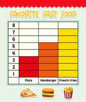 favorite fast food chart