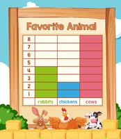 Favorite animal maths chart vector