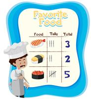 A chart of favorite food