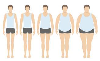 Ilustración vectorial de índice de masa corporal desde bajo peso hasta extremadamente obeso en estilo plano. Hombre con diferentes grados de obesidad. Cuerpo masculino con diferente peso.
