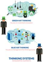 Thinking man infographic