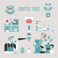 A graphic design that shows how a cup of coffee is made.