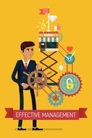 Marknadsföring ledarskap i affärer