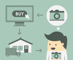 Online winkelen. Platte ontwerp bedrijfsconcept cartoon afbeelding.