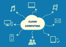 símbolo de cloud computing