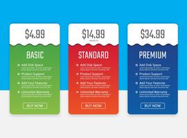 Pricing table list