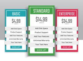 Tariefplannen voor websites en applicaties
