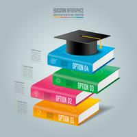 Graduation cap and books with timeline infographic.