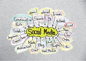 Conception d'idées de médias sociaux vecteur