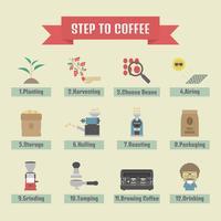 icono de proceso de cafe vector