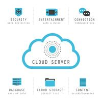 cloud computing isolato