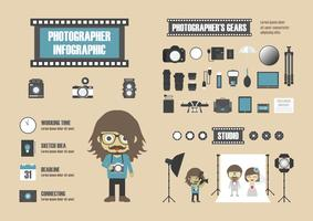 retro photographer infographic