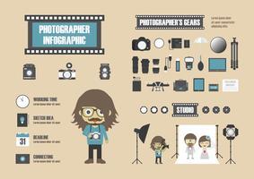 infografía fotógrafo retro vector