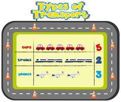 Arten von Transportvorlagen