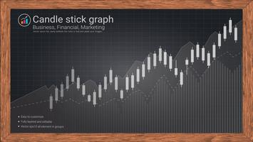 Candlestick patterns is a style of financial chart.