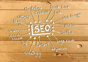 Seo Idea SEO Search Engine Optimization en ilustración de textura de cartón