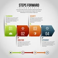Steps Forward Infographic