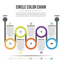 Infographie de la chaîne de couleur de cercle