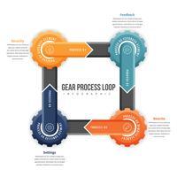 Infographie de boucle de processus d'engrenage