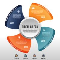 Circulaire Fan Infographic