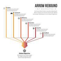 Infographie des facteurs de flèche de ligne