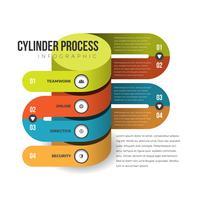 Infográfico de processo de cilindro