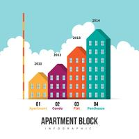 Apartment Block Infographic