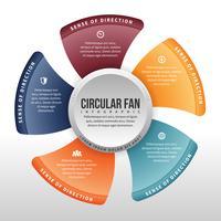 Ventilador circular infografía