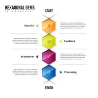 Infographie de pierres précieuses hexagonales