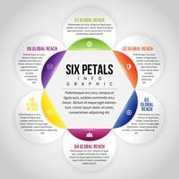 Infografía de seis pétalos