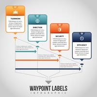 Waypoint Labels Infographic