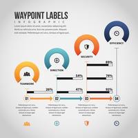 Infographie sur les compteurs de pièces circulaires